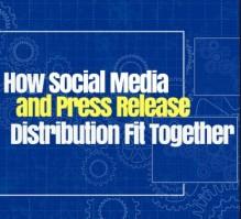 Press Release Distribution 25